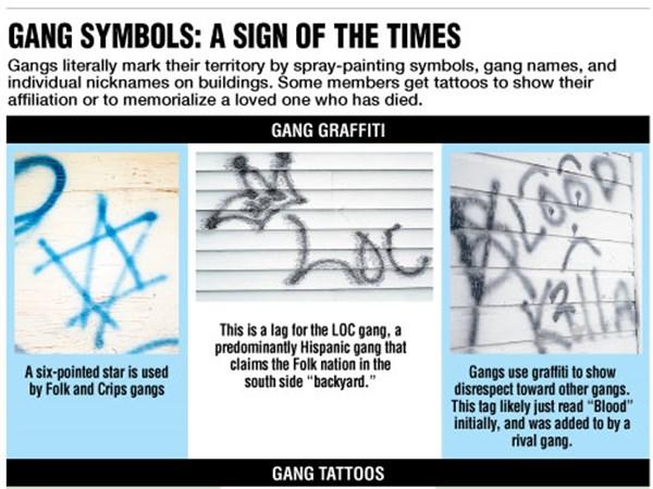 Gangs exact bloody toll on Toledo | Toledo Blade