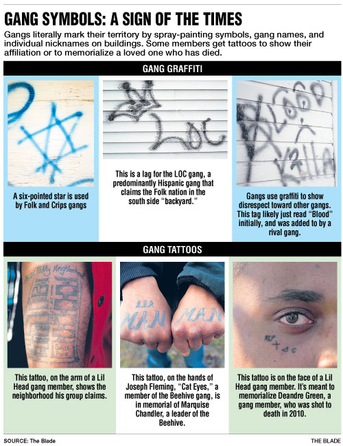 Gangs Exact Bloody Toll On Toledo The Blade