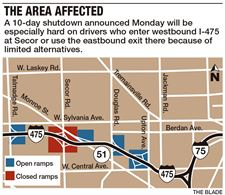 secor-closed