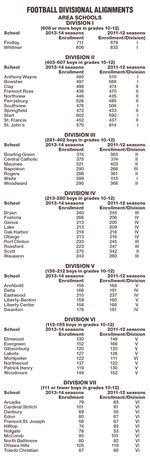 OHSAA-new-alignment