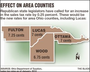 Sales Tax Effect On Area Counties