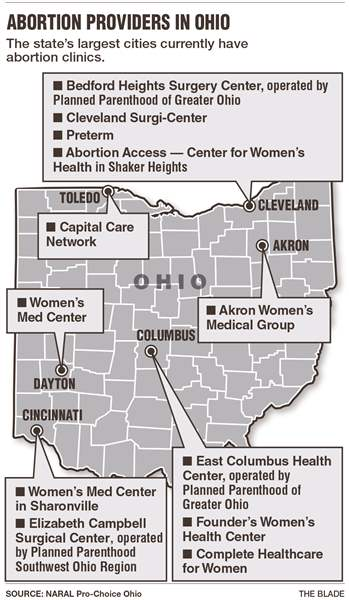 ABORTION-PROVIDERS-IN-OHIO