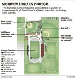 Southview-Athletics-Proposal