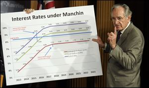Senate Health, Education, Labor and Pension Committee Chairman Sen. Tom Harkin, (D., Iowa), discusses a graph and legislation to try and prevent the increase in the interest rates on some student loans Thursday.