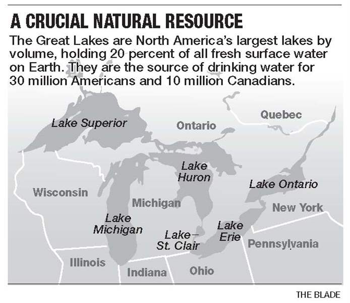 a7-water-crucial-resource