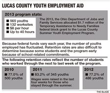 Youth-unemployment-7-15