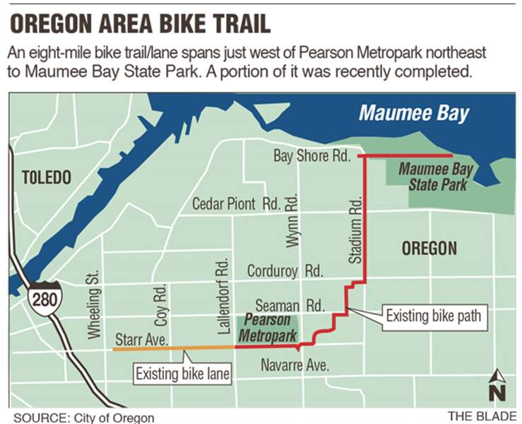 Oregon-Area-Bike-Trail