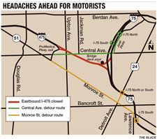 Headaches-for-I-475-motorists