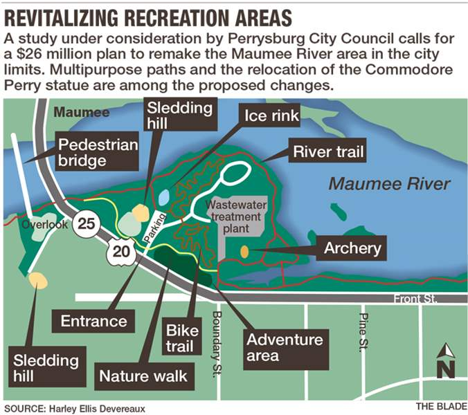 Revitalizing-Recreation-Areas-1