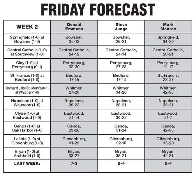 Friday-Football-Forecast-9-6-13-jpg