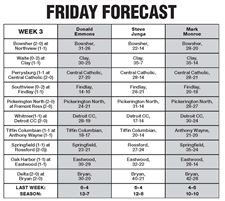 friday-forecast-9-13-13