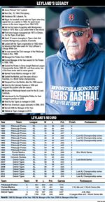 Leyland-Legacy-and-record
