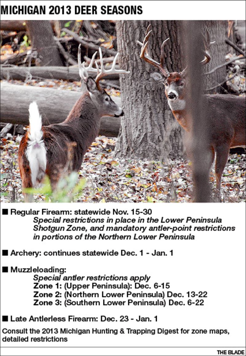 Deer hunters set to open michigan firearm season toledo for Michigan out of state fishing license