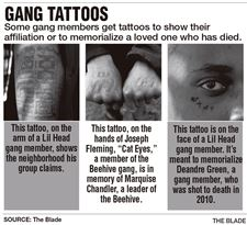 Gang-tattoos-graphic