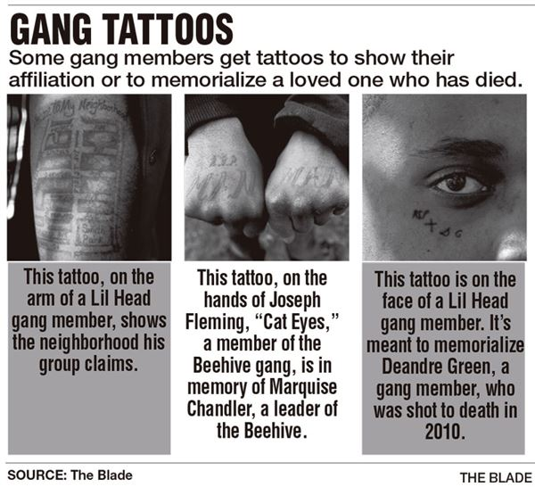 Tattoos honor gangs, the fallen, and the hustle - The Blade