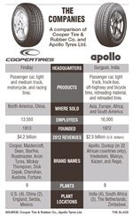 The-Companies-Apollo-and-Cooper