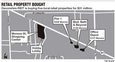 Retail-Property-Bought