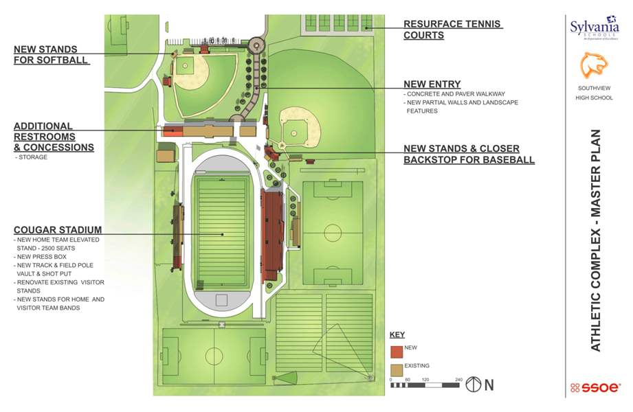 Sylvania-Northview-and-Southview-Athletic-Facility-Master-Plans-2