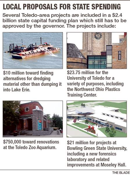 Local-Proposals-for-State-Spending