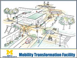 A concept design for the Mobility Transformation Facility, a 32-acre simulated urban environment planned for the University of Michigan's campus in Ann Arbor, Mich.