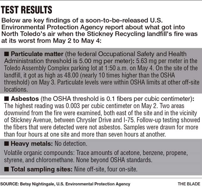 Stickney-tests-6-23-2014