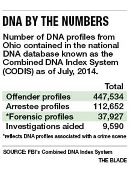 DNA-by-the-numbers-09012014