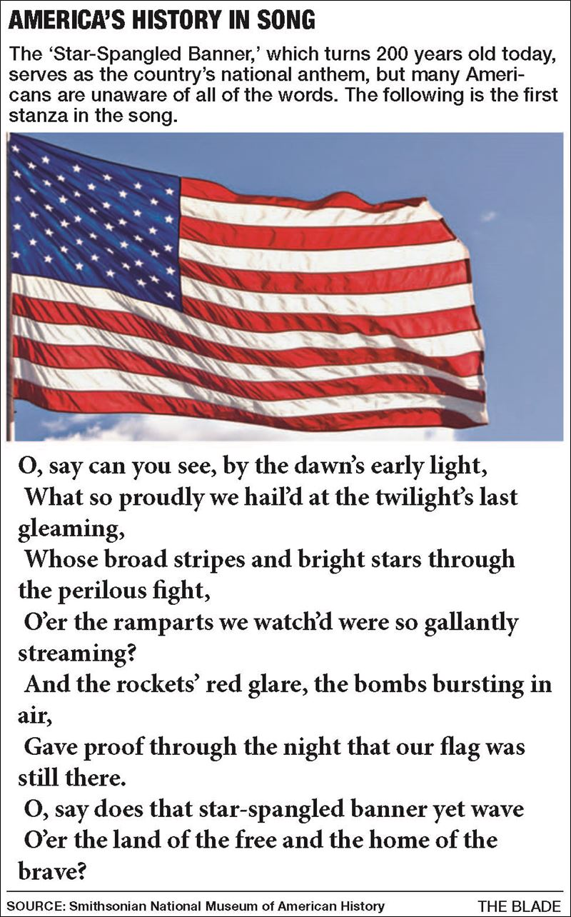 an analysis of the american national anthem the star spangled banner The man who wrote the us national anthem  while it has always been known that the song was written during american the star-spangled banner.