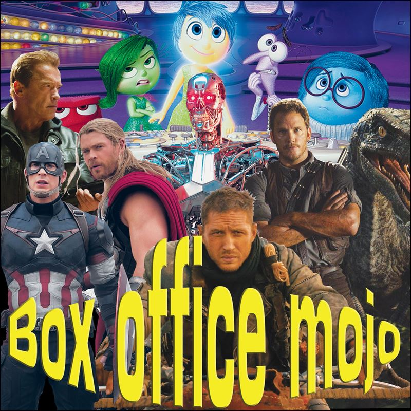Summer movies off to a fantastic start toledo blade - Mojo box office worldwide ...