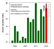 NOAA-algal-bloom-graphic