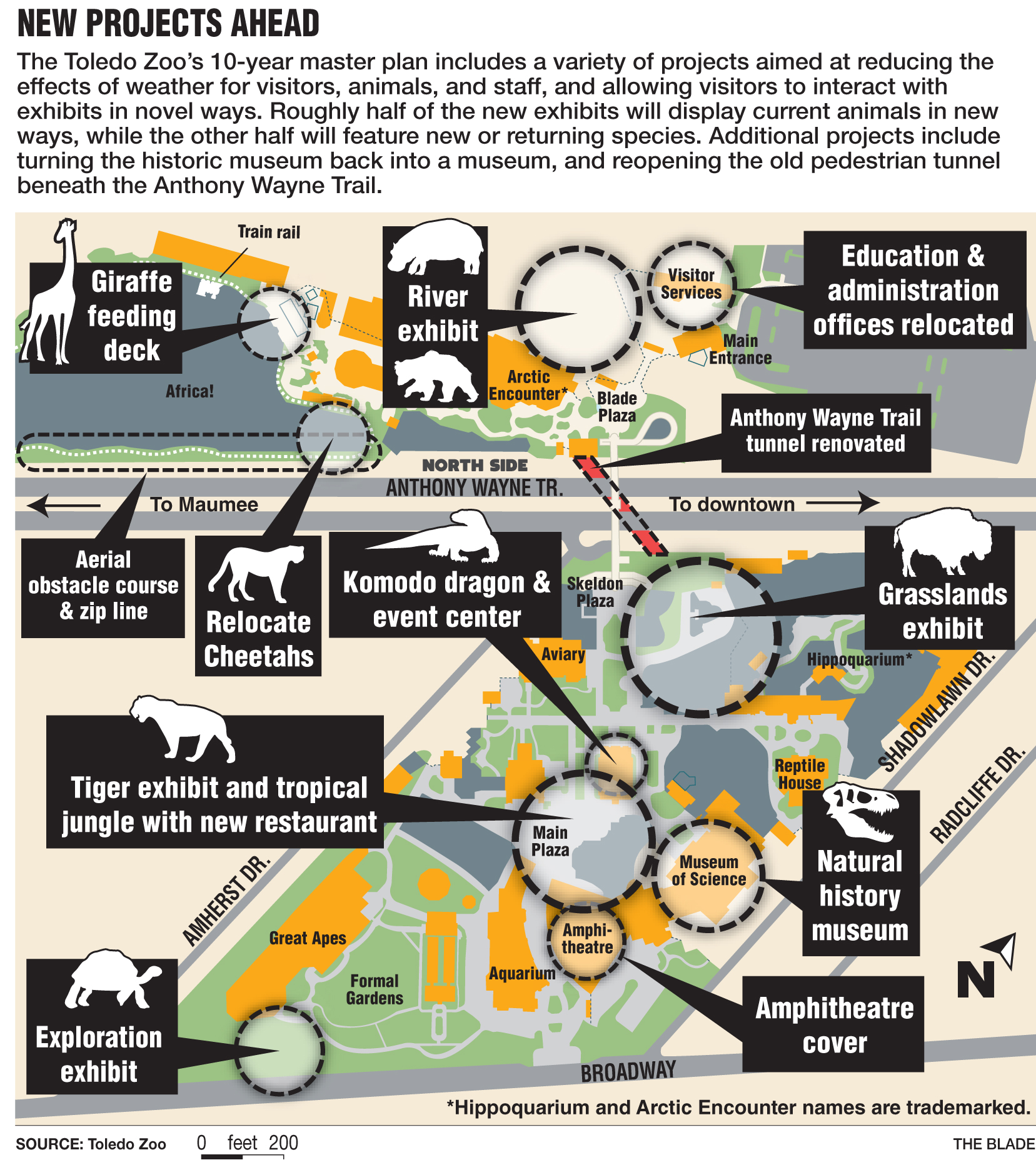 Toledo Zoo maps out plans to minimize impact of weather The Blade