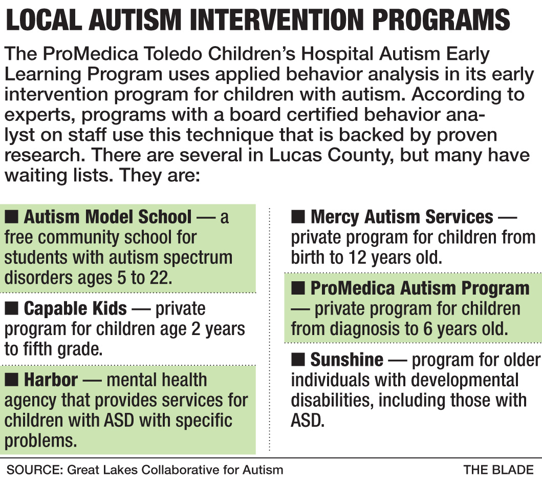 early intervention programs for children Early intervention in special education  why these programs help parents   early intervention offers a child the best bet for success in the future, so don't .