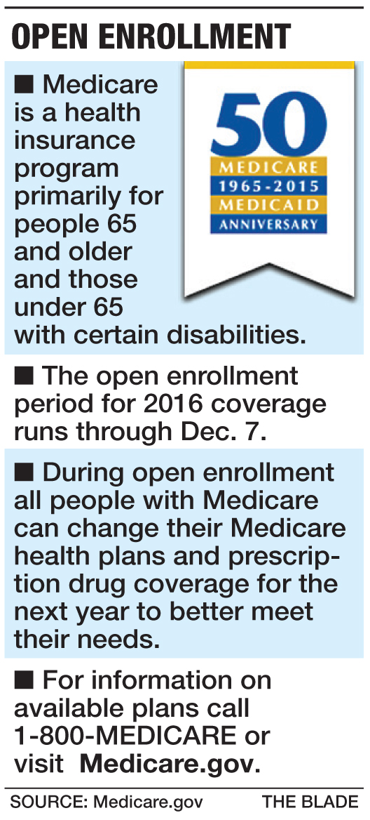 Many Seniors Avoid The Chance To Shop Around For Medicare