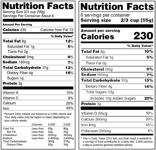 Nutrition facts labels adopt healthy changes - The Blade