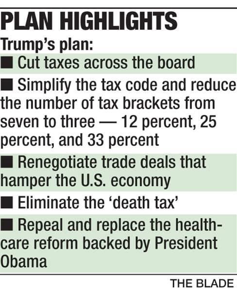 Trump Tells Of Tax Cut Plan