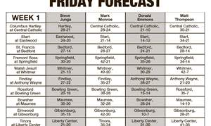 FridayForecast26-jpg