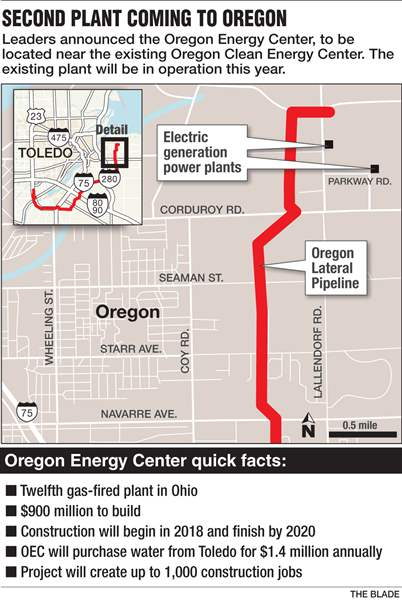 g16OREGONpipeline-MAP