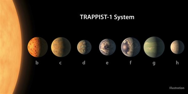 NASA Just Released the First Images of the Trappist-1 System
