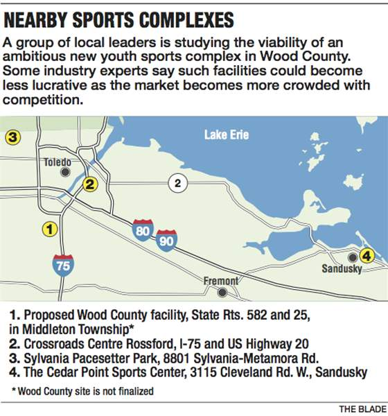 Sports-Complexes-Map