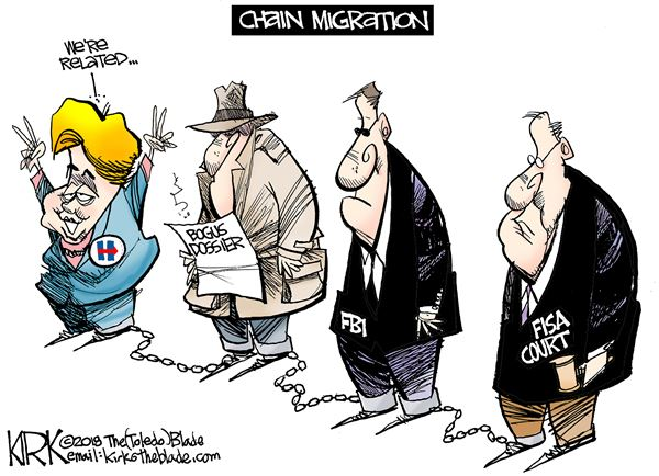 Chain-Migration-Kirk-Walters-1