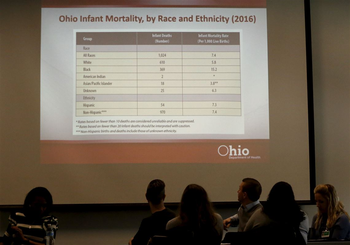 Lucas County must tackle infant mortality rate | Toledo Blade